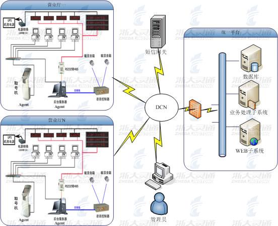业务服务管理(BSM)是一个全面而统一的平台,可帮助您同时做到 优化 IT 成本、提高预算透明度、提升业务价值、控制风险并保证服 务质量。BSM 可简化、标准化并自动化 IT 流程,以便您在其整个生 命周期中高效管理业务服务可管理分布式、大型机、虚拟和基于 云的资源。借助 BSM,贵组织可获得所需的可靠信息,以便您根据 业务服务重要性安排工作顺序,并针对 IT 管理流程和功能协调工作 流。 BSM旨在实现IT流程的简约化和自动化,提高IT效率和价值。 BSM:面向IT的ERP 正如 ERP 可提供一个自